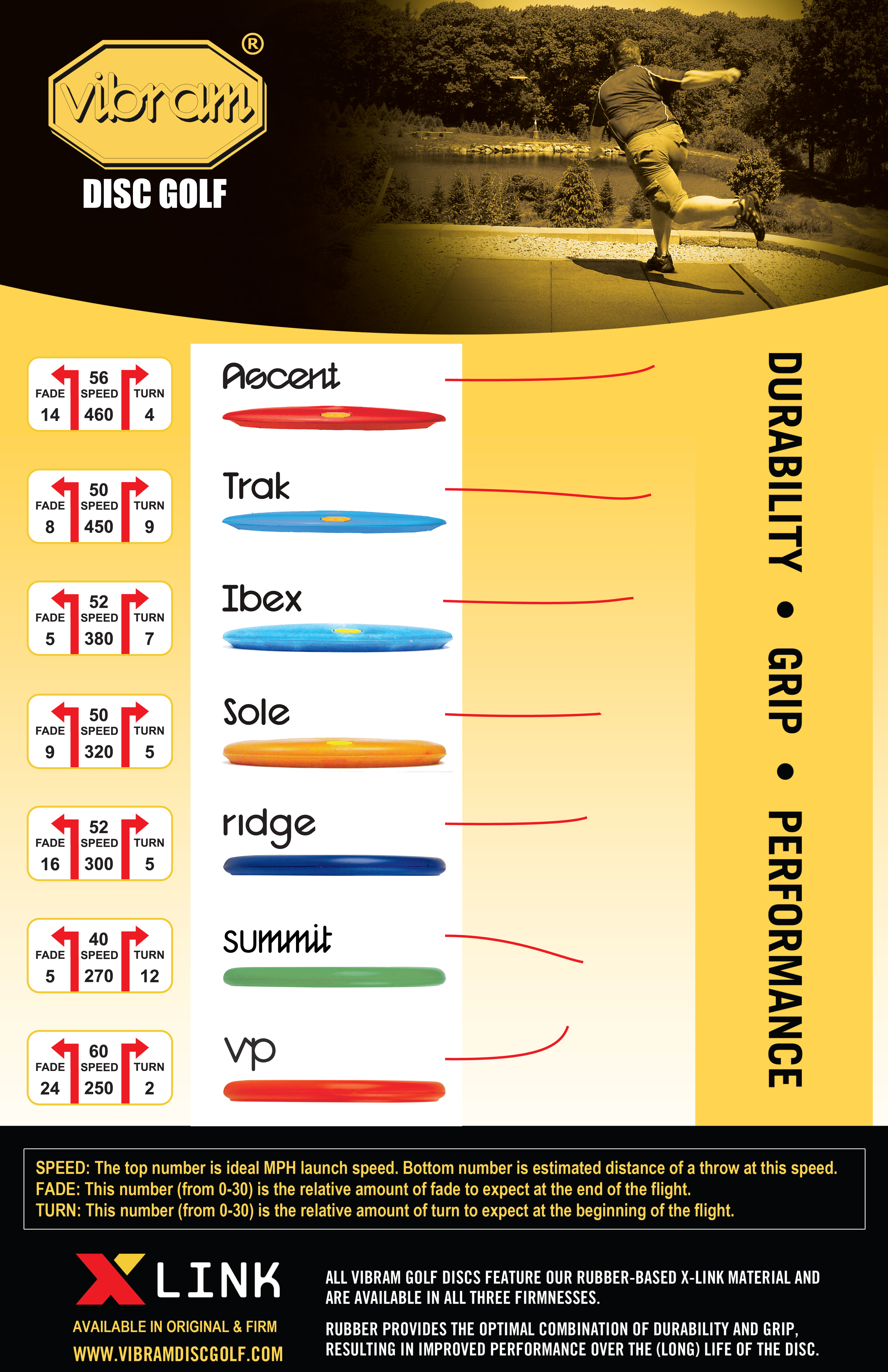 Fade Chart Updated Chart The Fade
